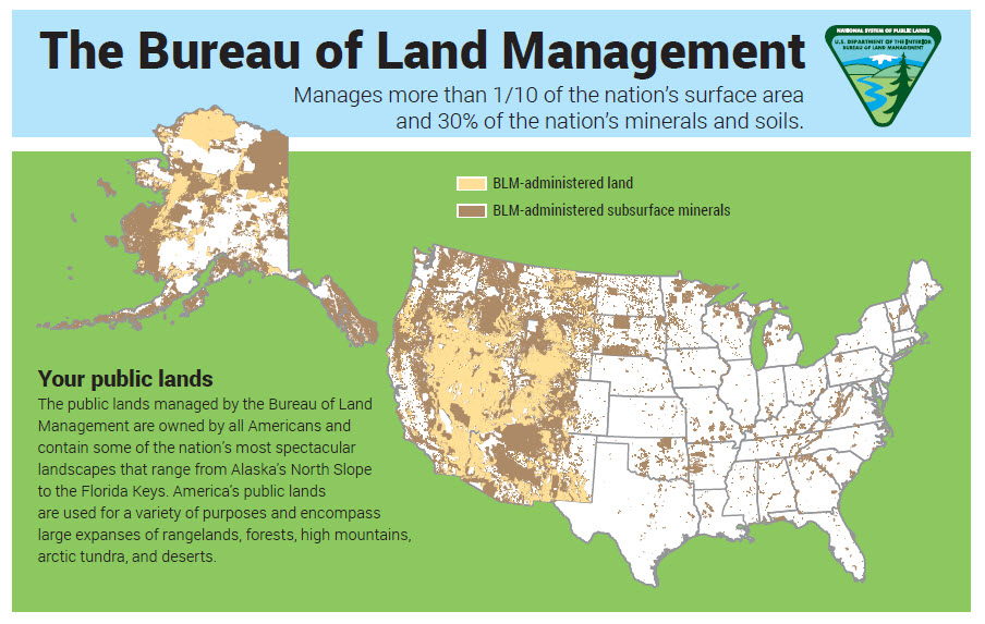 Our mission bureau of land management for Bureau land management