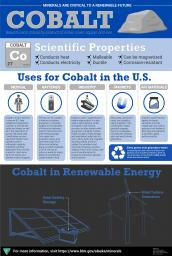 Alaska Cobalt Infographic with scientific properties, uses, and where it is used in renewable energy