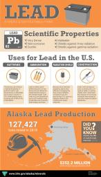 BLM Alaska Lead infographic showing the scientific properties, uses in the U.S., and Alaska lead production stats.